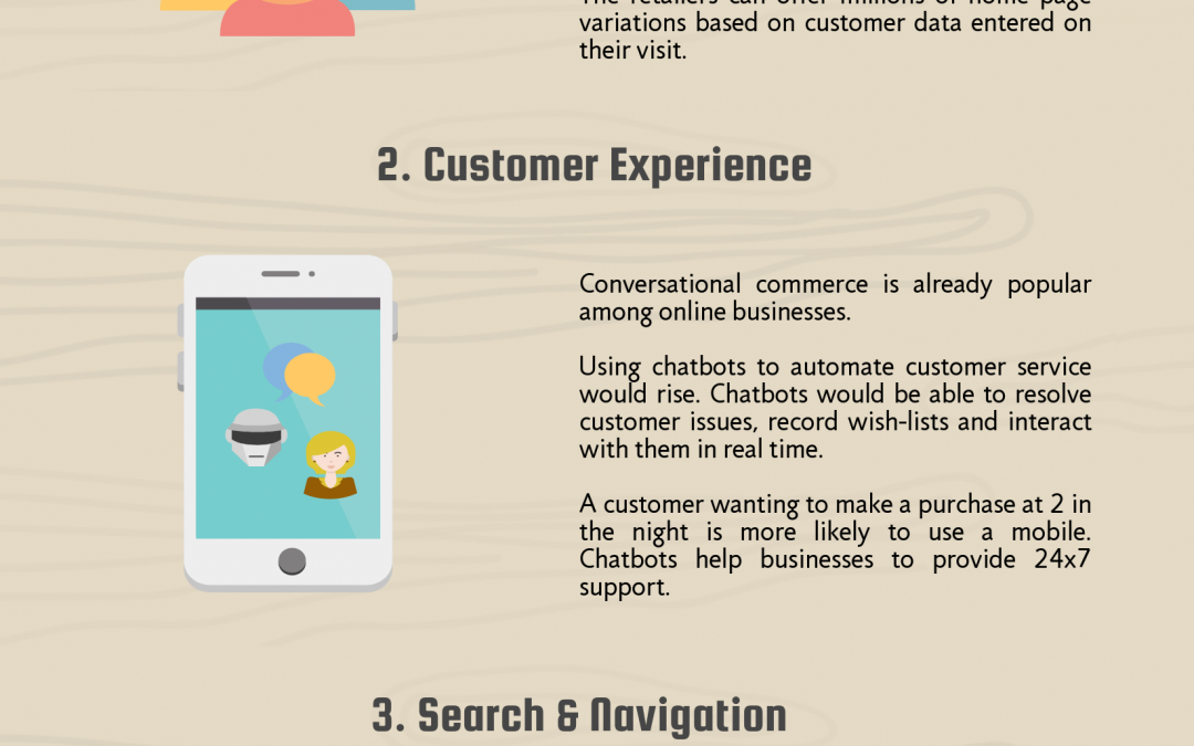 Top 5 AI driven m-commerce trends to watch out in 2018
